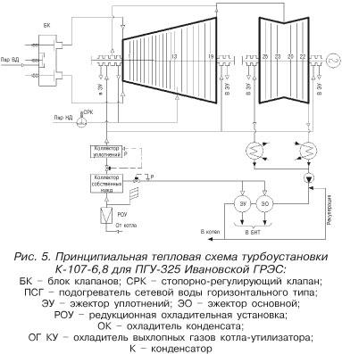 принципиальная схема пт 140 165