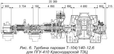 принципиальная схема турбины